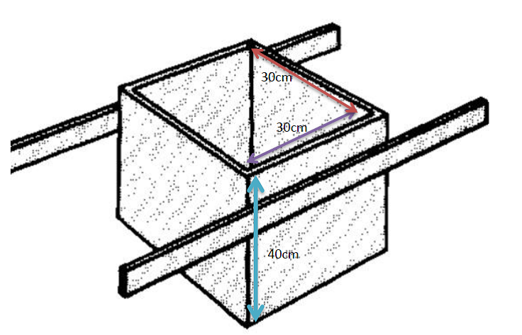 How To Calculate Cubic Feet For Sand Box 112