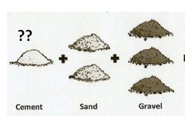 Procedure Calculate Cement Bags 1 Cubic Meter Concrete on Modular Building Floor Plans