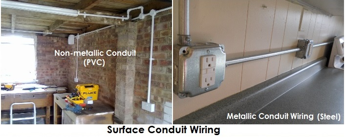 how to install concealed conduit electrical wiring system properly rh happho com conduit wiring system pdf conduit wiring system wikipedia