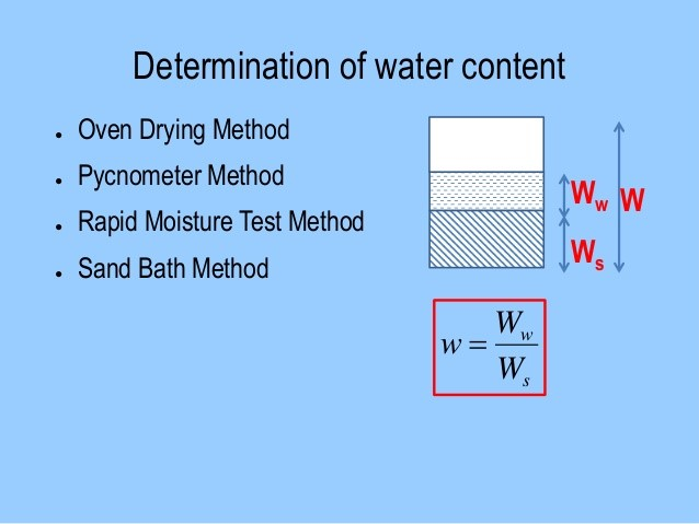 determination of moisture content Sample prep is perhaps the most important process researchers can employ to  help ensure an accurate determination of moisture content.