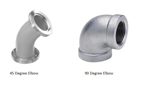 Types of pipe fittings used in plumbing systems happho for Types of plumbing pipes