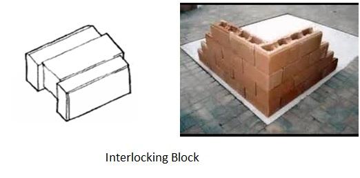 Interlocking Wall System : Dry stacked interlocking masonry system happho
