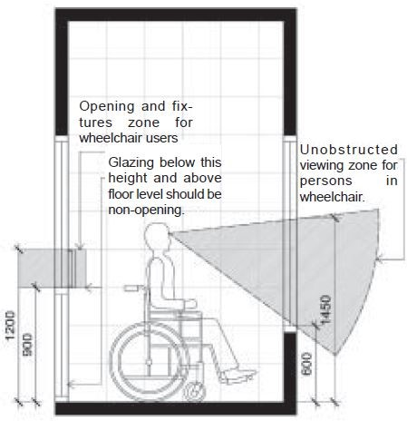 Guidelines for barrier free built for disabled and elderly for Window height from floor