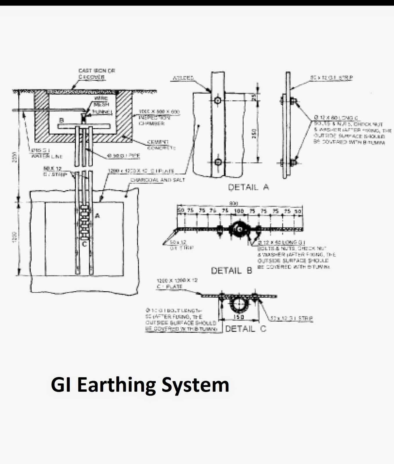 earthing for houses  u2013 types  u0026 methods of earthing