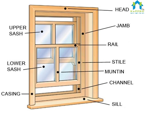 types of windows window buying guide happho. Black Bedroom Furniture Sets. Home Design Ideas