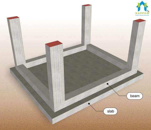 Types Of Foundations Used In Building Construction Happho