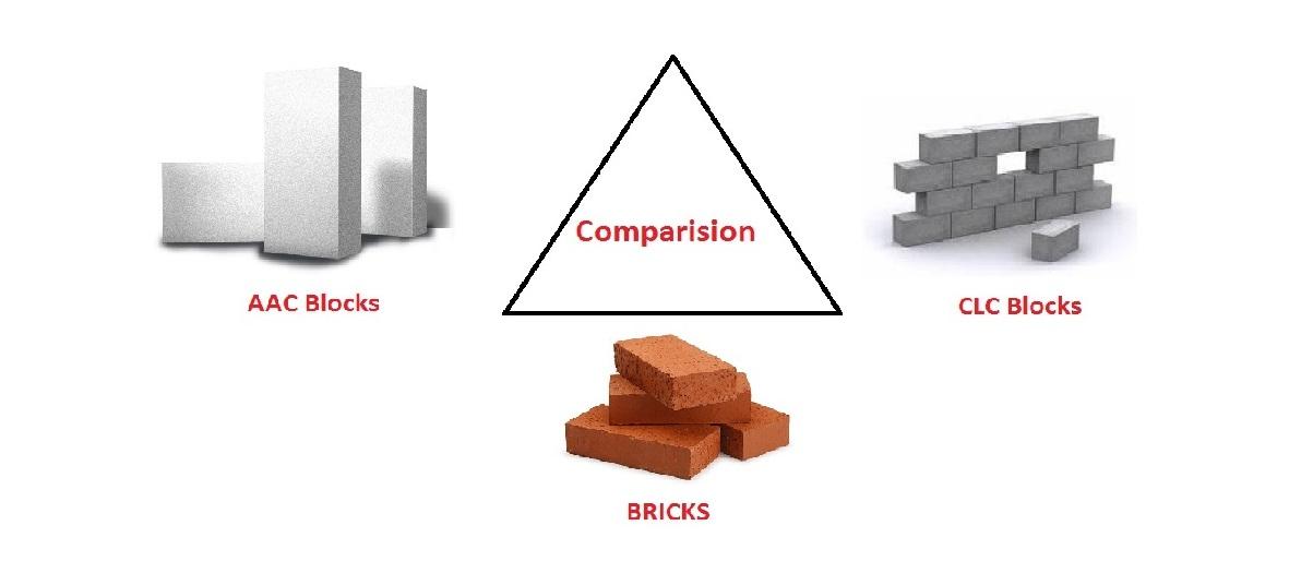 Comparision Of Aac Blocks Vs Clc Blocks Vs Red Clay Bricks