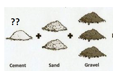 Ratio Of Cement Sand And Co Aggregate Used In Concrete