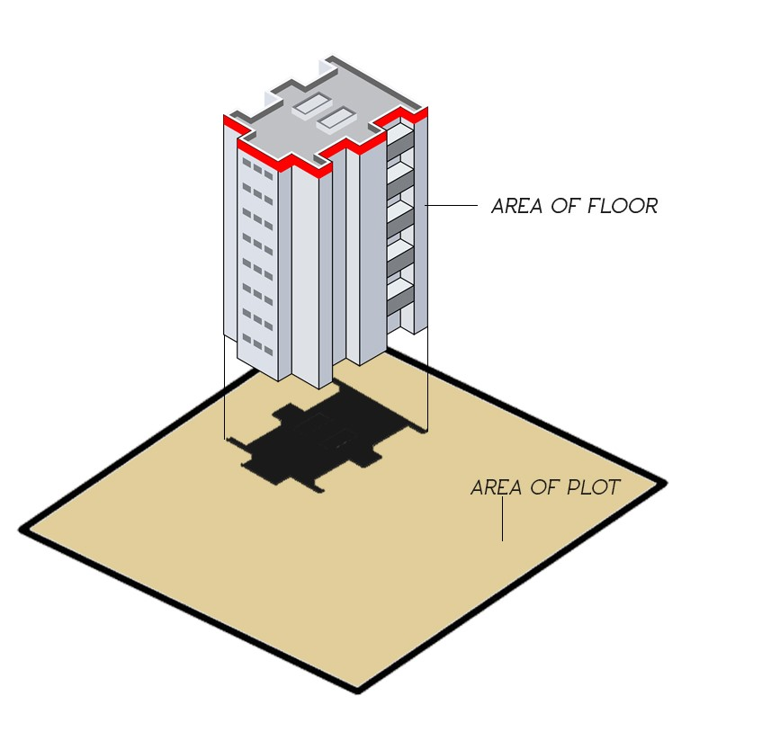 What Is Floor Space Index F S I And Why Is It Important Happho