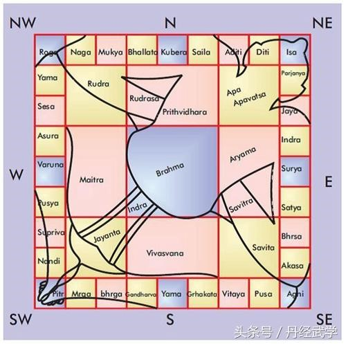 The Science Of Vastu Shastra Way To Plan Your House Happho